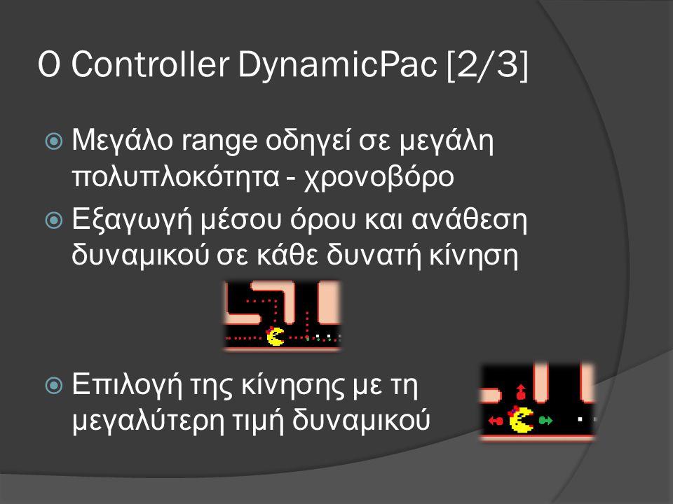 Ο Controller DynamicPac [2/3]  Μεγάλο range οδηγεί σε μεγάλη πολυπλοκότητα - χρονοβόρο  Εξαγωγή μέσου όρου και ανάθεση δυναμικού σε κάθε δυνατή κίνηση  Επιλογή της κίνησης με τη μεγαλύτερη τιμή δυναμικού