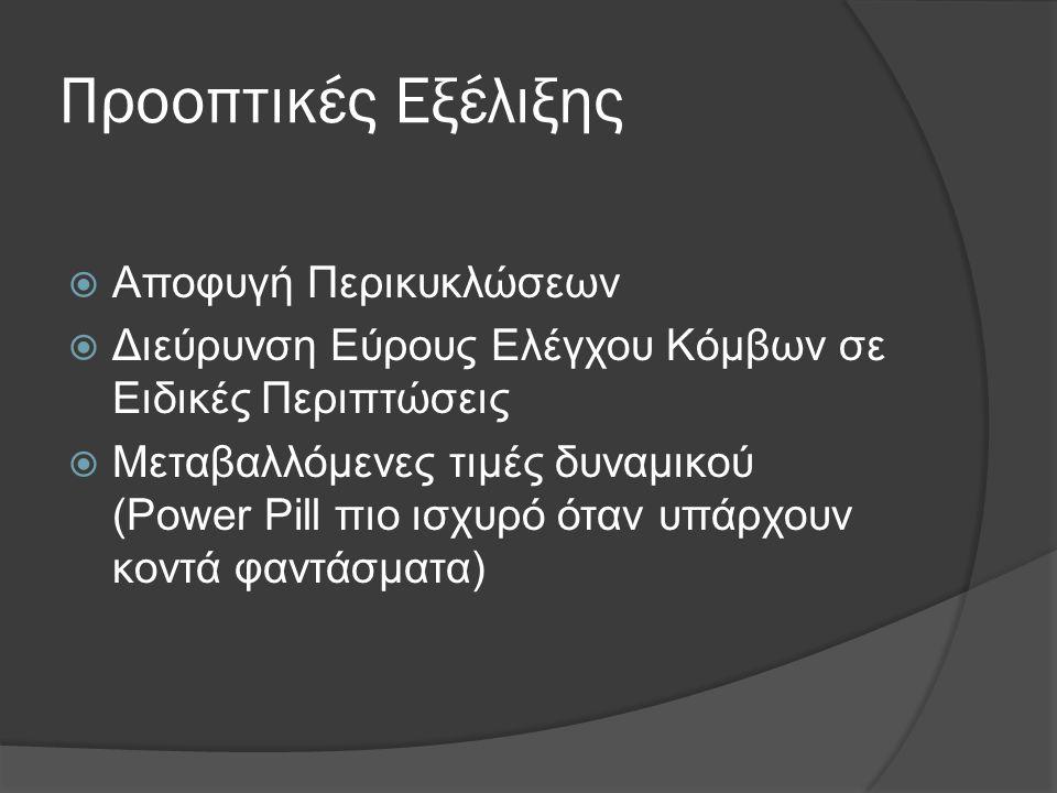 Προοπτικές Εξέλιξης  Αποφυγή Περικυκλώσεων  Διεύρυνση Εύρους Ελέγχου Κόμβων σε Ειδικές Περιπτώσεις  Μεταβαλλόμενες τιμές δυναμικού (Power Pill πιο ισχυρό όταν υπάρχουν κοντά φαντάσματα)