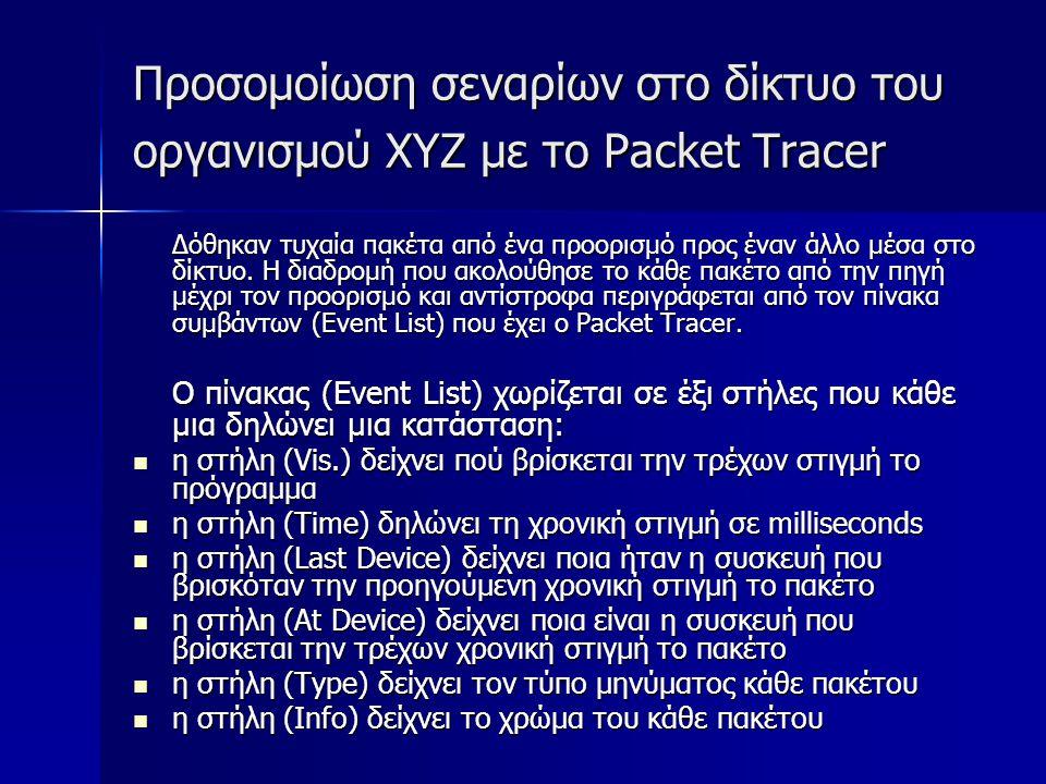 Προσομοίωση σεναρίων στο δίκτυο του οργανισμού ΧΥΖ με το Packet Tracer Δόθηκαν τυχαία πακέτα από ένα προορισμό προς έναν άλλο μέσα στο δίκτυο. Η διαδρ