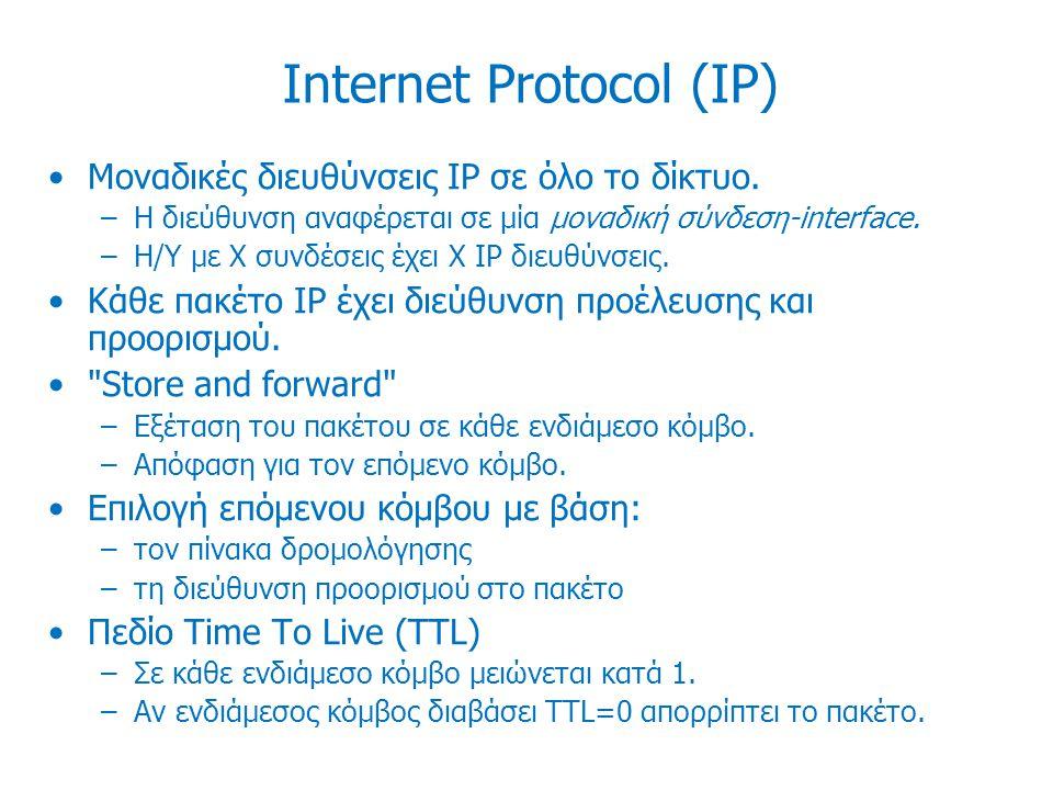 Internet Protocol (IP) Μοναδικές διευθύνσεις IP σε όλο το δίκτυο. –Η διεύθυνση αναφέρεται σε μία μοναδική σύνδεση-interface. –H/Y με Χ συνδέσεις έχει