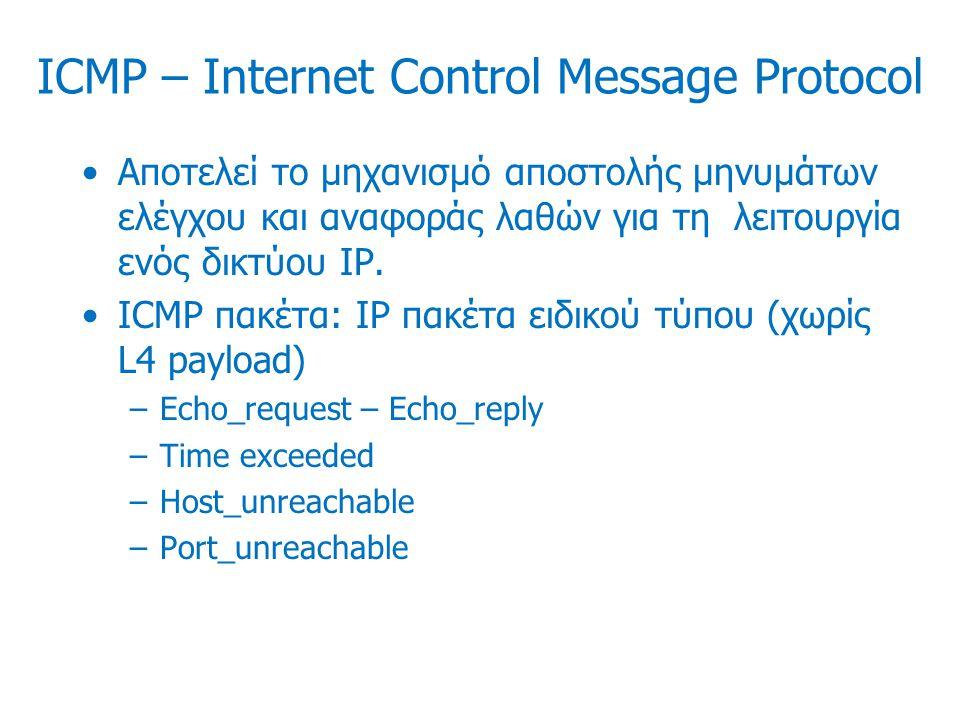 ICMP – Internet Control Message Protocol Αποτελεί το μηχανισμό αποστολής μηνυμάτων ελέγχου και αναφοράς λαθών για τη λειτουργία ενός δικτύου IP. ICMP