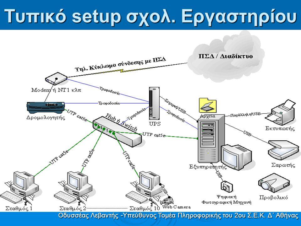 Τυπικό setup σχολ. Εργαστηρίου Οδυσσέας Λεβαντής -Υπεύθυνος Τομέα Πληροφορικής του 2ου Σ.Ε.Κ. Δ΄ Αθήνας