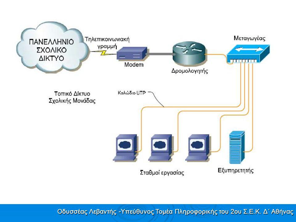 Σχολική ADSL σύνδεση με ΟΤΕ Οδυσσέας Λεβαντής -Υπεύθυνος Τομέα Πληροφορικής του 2ου Σ.Ε.Κ.