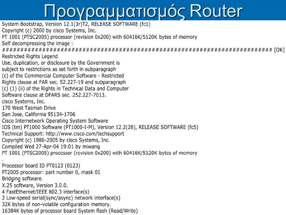 Προγραμματισμός Router Οδυσσέας Λεβαντής -Υπεύθυνος Τομέα Πληροφορικής του 2ου Σ.Ε.Κ. Δ΄ Αθήνας
