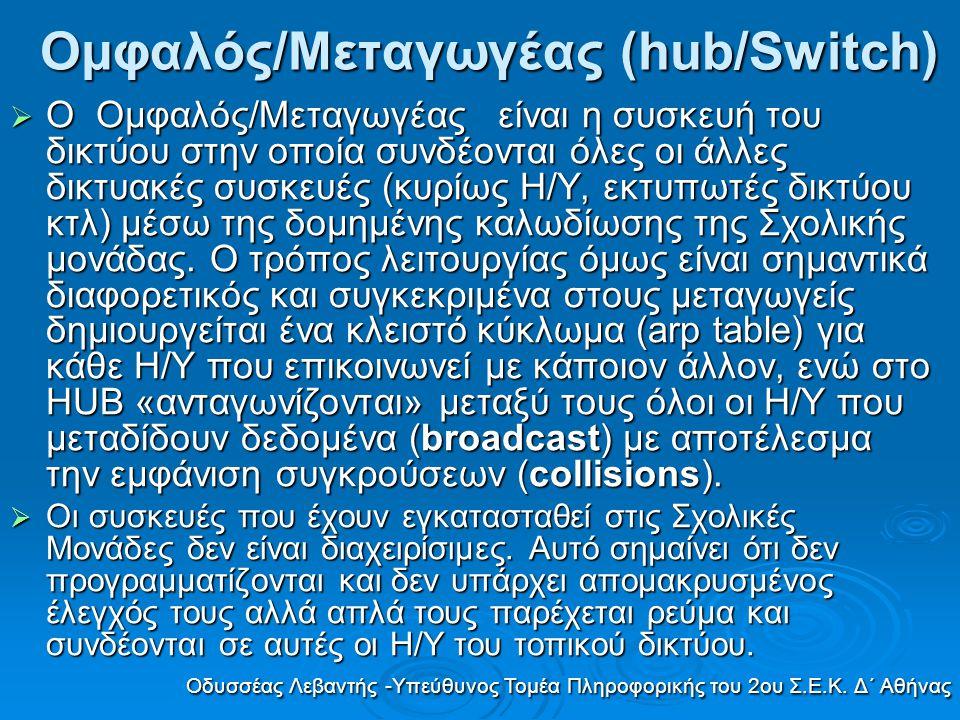 Ομφαλός/Μεταγωγέας (hub/Switch)  Ο Ομφαλός/Μεταγωγέας είναι η συσκευή του δικτύου στην οποία συνδέονται όλες οι άλλες δικτυακές συσκευές (κυρίως Η/Υ,