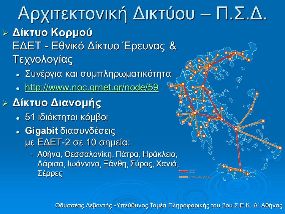 Δομή του Π.Σ.Δ. Οδυσσέας Λεβαντής -Υπεύθυνος Τομέα Πληροφορικής του 2ου Σ.Ε.Κ. Δ΄ Αθήνας