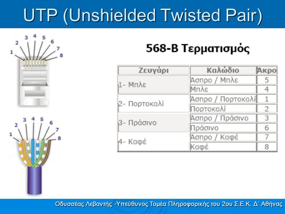UTP (Unshielded Twisted Pair) Οδυσσέας Λεβαντής -Υπεύθυνος Τομέα Πληροφορικής του 2ου Σ.Ε.Κ. Δ΄ Αθήνας