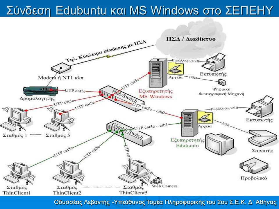 Σύνδεση Edubuntu και MS Windows στο ΣΕΠΕΗΥ Οδυσσέας Λεβαντής -Υπεύθυνος Τομέα Πληροφορικής του 2ου Σ.Ε.Κ. Δ΄ Αθήνας