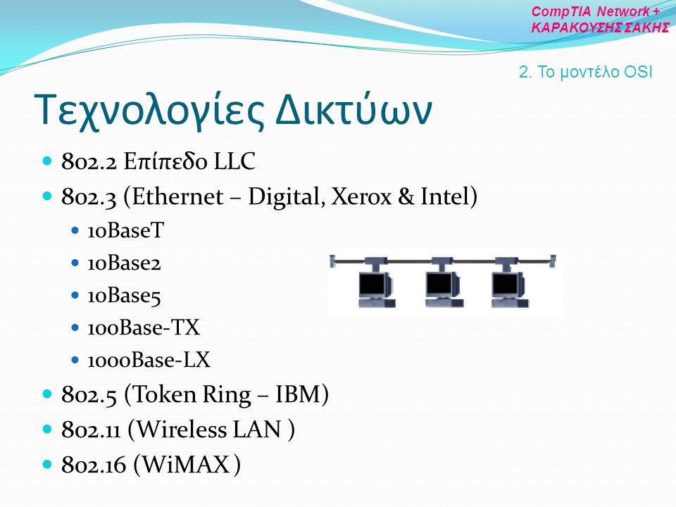 Τεχνολογίες Δικτύων 802.2 Επίπεδο LLC 802.3 (Ethernet – Digital, Xerox & Intel) 10BaseT 10Base2 10Base5 100Base-TX 1000Base-LX 802.5 (Token Ring – IBM