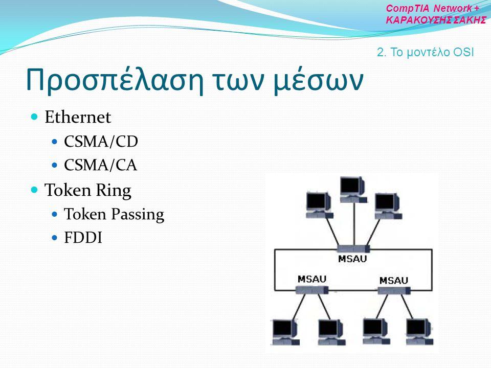 Προσπέλαση των μέσων Ethernet CSMA/CD CSMA/CA Token Ring Token Passing FDDI 2. To μοντέλο OSI CompTIA Network + ΚΑΡΑΚΟΥΣΗΣ ΣΑΚΗΣ