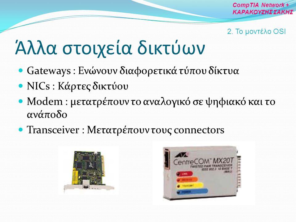 Άλλα στοιχεία δικτύων Gateways : Ενώνουν διαφορετικά τύπου δίκτυα NICs : Κάρτες δικτύου Modem : μετατρέπουν το αναλογικό σε ψηφιακό και το ανάποδο Tra