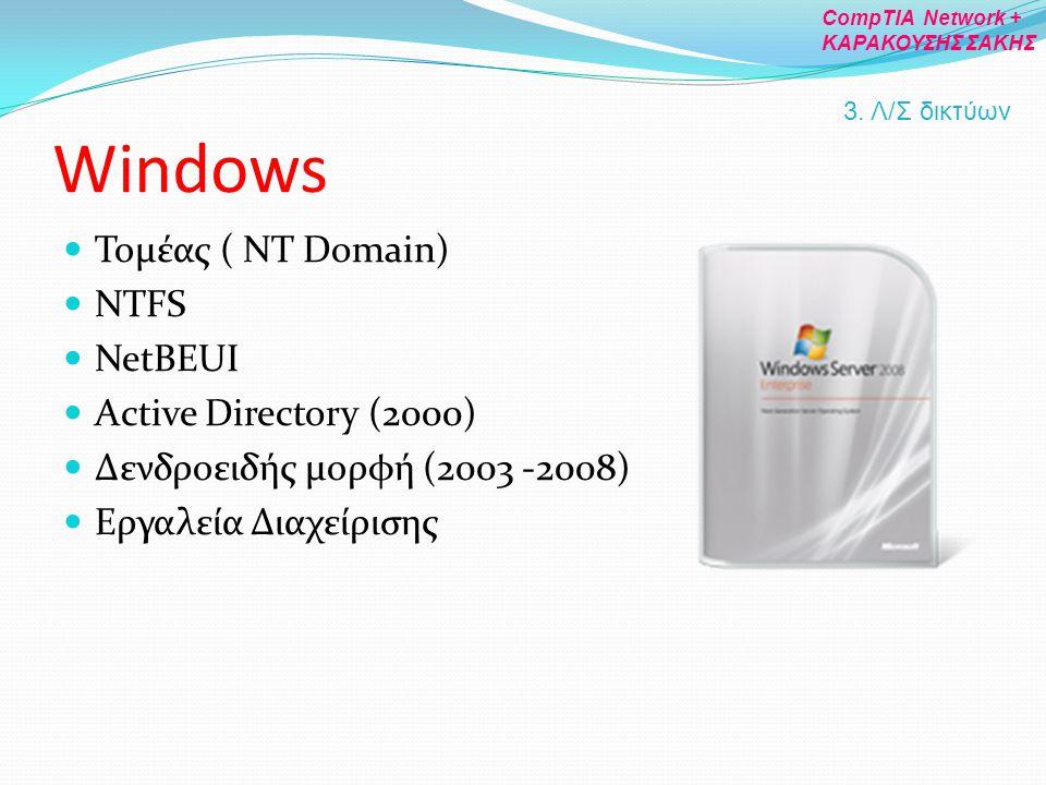 Windows Τομέας ( NT Domain) NTFS NetBEUI Active Directory (2000) Δενδροειδής μορφή (2003 -2008) Εργαλεία Διαχείρισης 3. Λ/Σ δικτύων CompTIA Network +