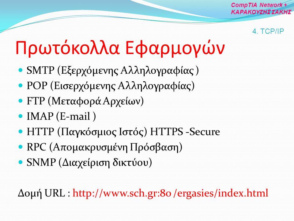 Πρωτόκολλα Εφαρμογών SMTP (Εξερχόμενης Αλληλογραφίας ) POP (Εισερχόμενης Αλληλογραφίας) FTP (Μεταφορά Αρχείων) IMAP (E-mail ) HTTP (Παγκόσμιος Ιστός)