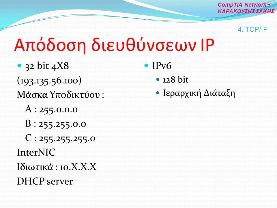 Απόδοση διευθύνσεων IP 32 bit 4X8 (193.135.56.100) Μάσκα Υποδικτύου : Α : 255.0.0.0 Β : 255.255.0.0 C : 255.255.255.0 InterNIC Ιδιωτικά : 10.Χ.Χ.Χ DHC