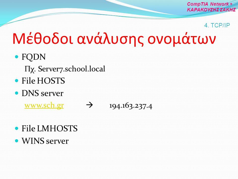 Μέθοδοι ανάλυσης ονομάτων FQDN Πχ.Server7.school.local File HOSTS DNS server www.sch.grwww.sch.gr  194.163.237.4 File LMHOSTS WINS server 4. TCP/IP C