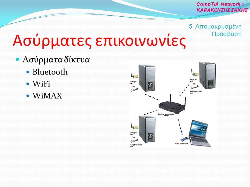 Ασύρματες επικοινωνίες Ασύρματα δίκτυα Bluetooth WiFi WiMAX 5. Απομακρυσμένη Πρόσβαση CompTIA Network + ΚΑΡΑΚΟΥΣΗΣ ΣΑΚΗΣ