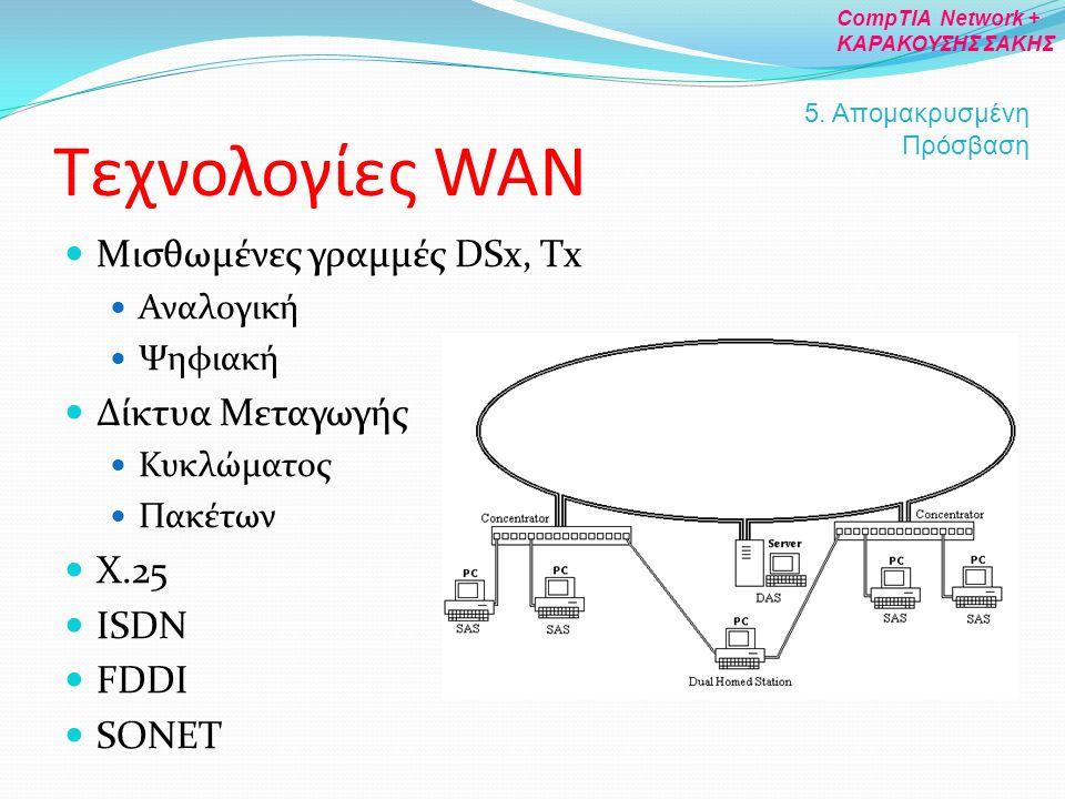 Τεχνολογίες WAN Μισθωμένες γραμμές DSx, Tx Αναλογική Ψηφιακή Δίκτυα Μεταγωγής Κυκλώματος Πακέτων Χ.25 ISDN FDDI SONET 5. Απομακρυσμένη Πρόσβαση CompTI