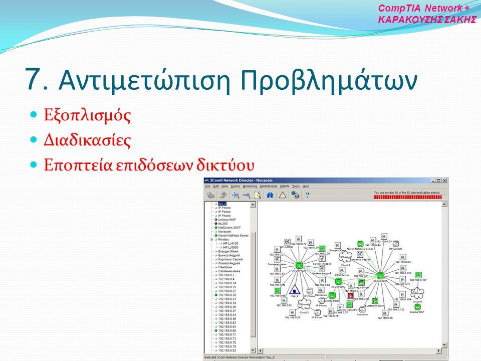 7. Αντιμετώπιση Προβλημάτων Εξοπλισμός Διαδικασίες Εποπτεία επιδόσεων δικτύου CompTIA Network + ΚΑΡΑΚΟΥΣΗΣ ΣΑΚΗΣ