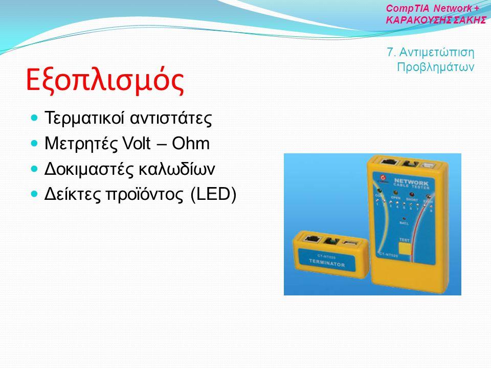 Εξοπλισμός Τερματικοί αντιστάτες Μετρητές Volt – Ohm Δοκιμαστές καλωδίων Δείκτες προϊόντος (LED) 7. Αντιμετώπιση Προβλημάτων CompTIA Network + ΚΑΡΑΚΟΥ