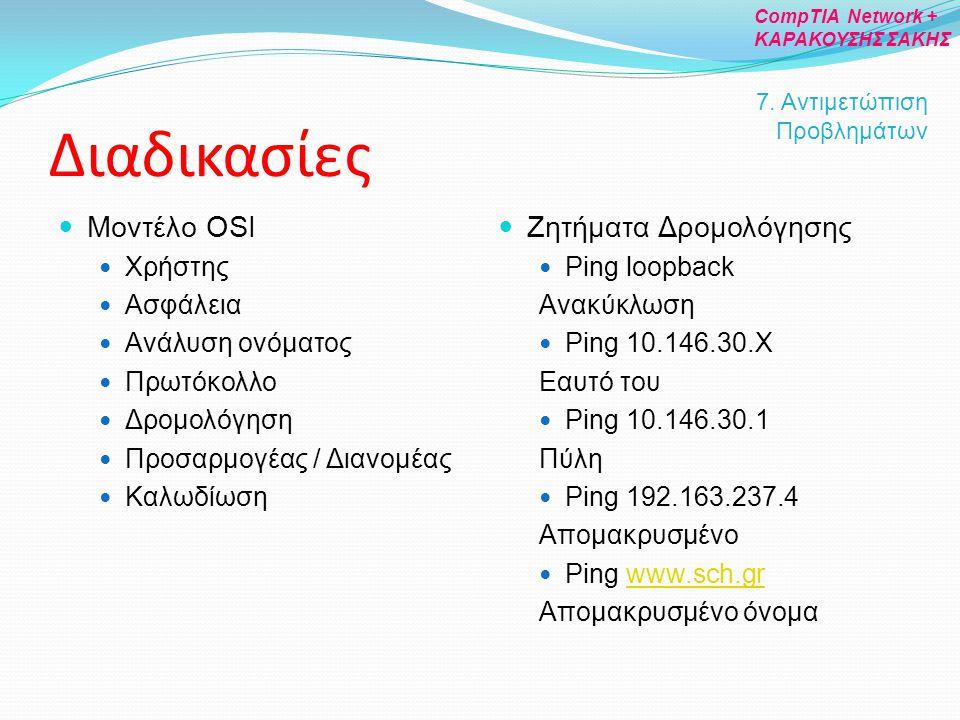 Διαδικασίες Μοντέλο OSI Χρήστης Ασφάλεια Ανάλυση ονόματος Πρωτόκολλο Δρομολόγηση Προσαρμογέας / Διανομέας Καλωδίωση Ζητήματα Δρομολόγησης Ping loopbac