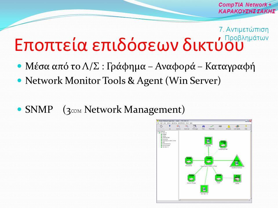 Εποπτεία επιδόσεων δικτύου Μέσα από το Λ/Σ : Γράφημα – Αναφορά – Καταγραφή Network Monitor Tools & Agent (Win Server) SNMP (3 COM Network Management)