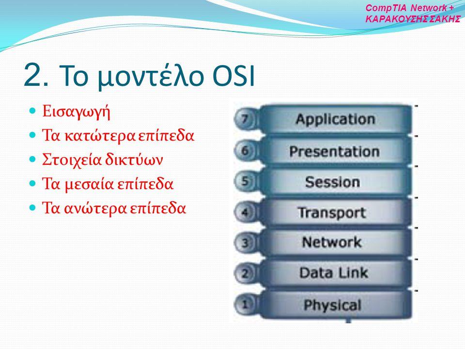 Εισαγωγή στο OSI Open systems Interconnect - Ενθυλάκωση 2.
