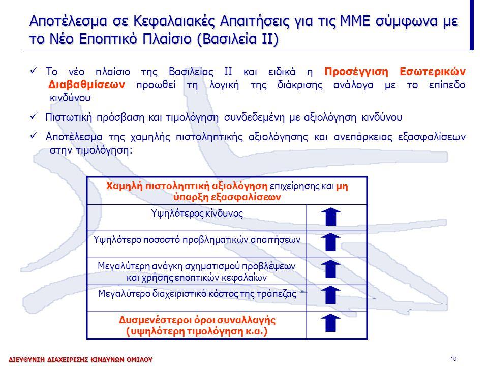 10 Το νέο πλαίσιο της Βασιλείας ΙΙ και ειδικά η Προσέγγιση Εσωτερικών Διαβαθμίσεων προωθεί τη λογική της διάκρισης ανάλογα με το επίπεδο κινδύνου Πιστωτική πρόσβαση και τιμολόγηση συνδεδεμένη με αξιολόγηση κινδύνου Αποτέλεσμα της χαμηλής πιστοληπτικής αξιολόγησης και ανεπάρκειας εξασφαλίσεων στην τιμολόγηση: Χαμηλή πιστοληπτική αξιολόγηση επιχείρησης και μη ύπαρξη εξασφαλίσεων Υψηλότερος κίνδυνος Υψηλότερο ποσοστό προβληματικών απαιτήσεων Μεγαλύτερη ανάγκη σχηματισμού προβλέψεων και χρήσης εποπτικών κεφαλαίων Μεγαλύτερο διαχειριστικό κόστος της τράπεζας Δυσμενέστεροι όροι συναλλαγής (υψηλότερη τιμολόγηση κ.α.) Αποτέλεσμα σε Κεφαλαιακές Απαιτήσεις για τις ΜΜΕ σύμφωνα με το Νέο Εποπτικό Πλαίσιο (Βασιλεία ΙΙ) ΔΙΕΥΘΥΝΣΗ ΔΙΑΧΕΙΡΙΣΗΣ ΚΙΝΔΥΝΩΝ ΟΜΙΛΟΥ