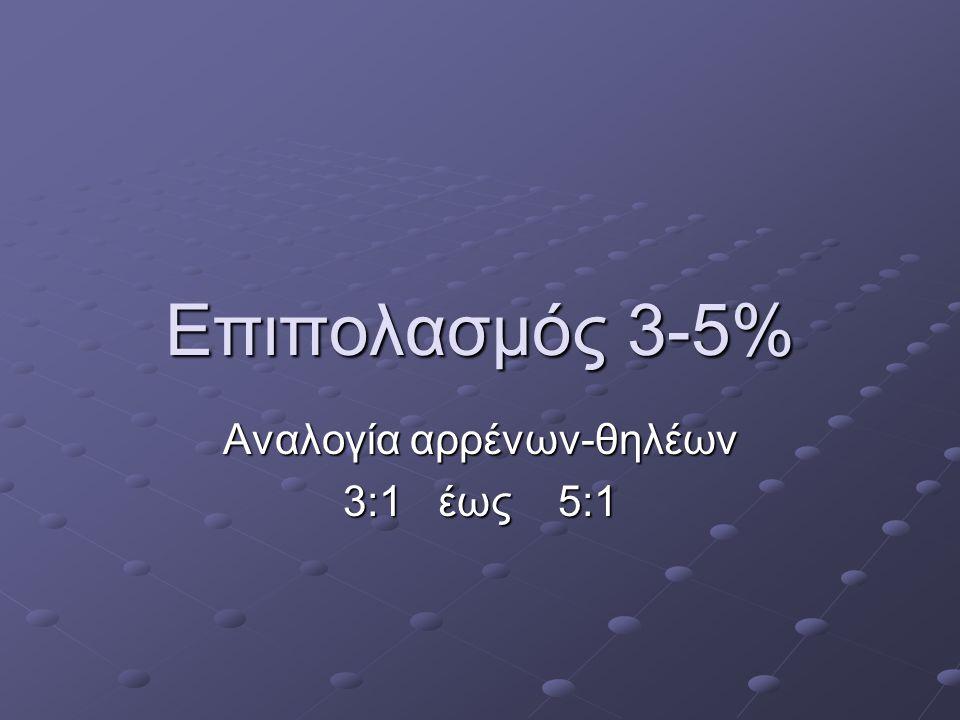 Επιπολασμός 3-5% Αναλογία αρρένων-θηλέων 3:1 έως 5:1