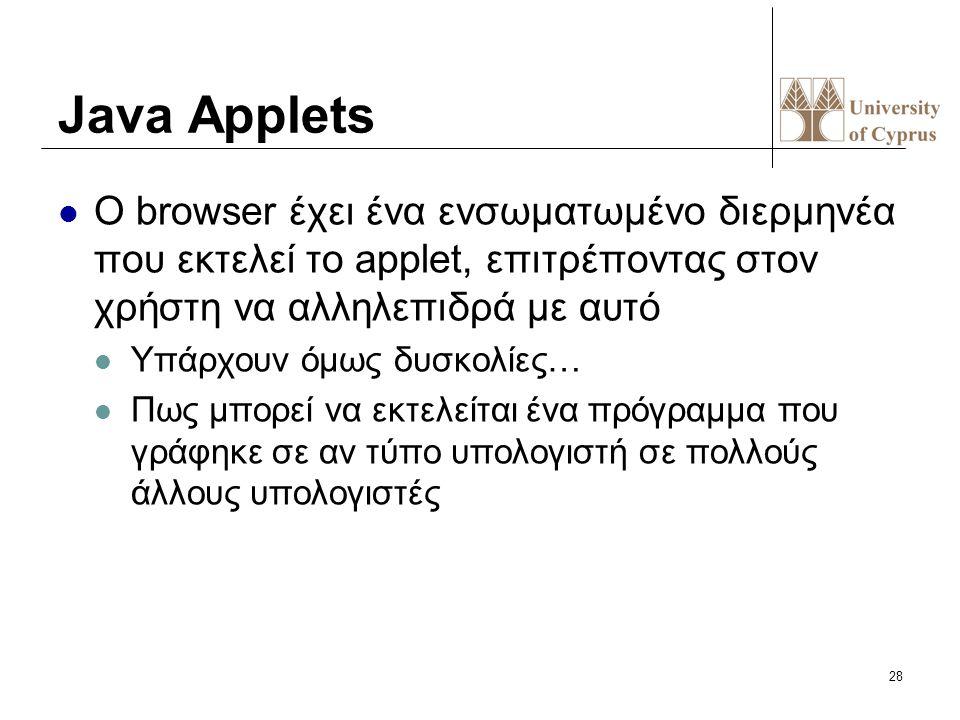 28 Java Applets O browser έχει ένα ενσωματωμένο διερμηνέα που εκτελεί το applet, επιτρέποντας στον χρήστη να αλληλεπιδρά με αυτό Υπάρχουν όμως δυσκολί