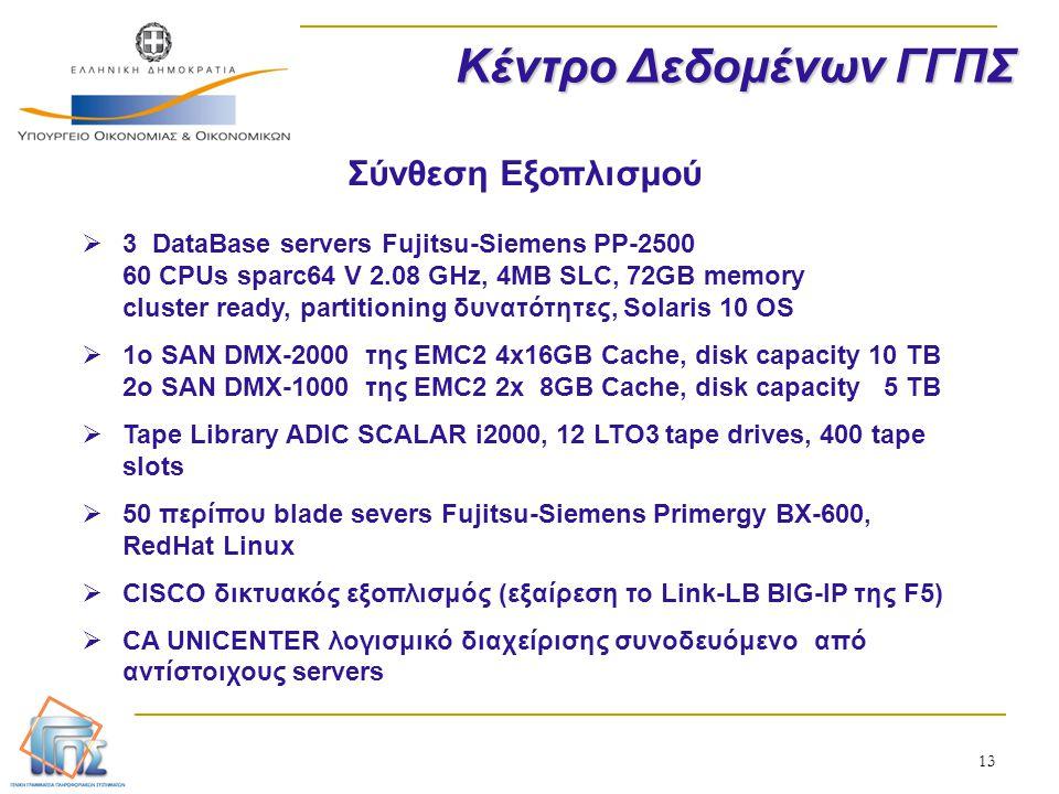 13 Κέντρο Δεδομένων ΓΓΠΣ Σύνθεση Εξοπλισμού  3 DataBase servers Fujitsu-Siemens PP-2500 60 CPUs sparc64 V 2.08 GHz, 4MB SLC, 72GB memory cluster read