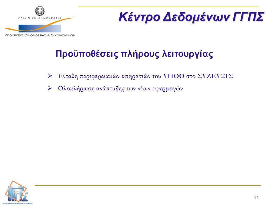 14 Κέντρο Δεδομένων ΓΓΠΣ Προϋποθέσεις πλήρους λειτουργίας  Ενταξη περιφερειακών υπηρεσιών του ΥΠΟΟ στο ΣΥΖΕΥΞΙΣ  Ολοκλήρωση ανάπτυξης των νέων εφαρμ
