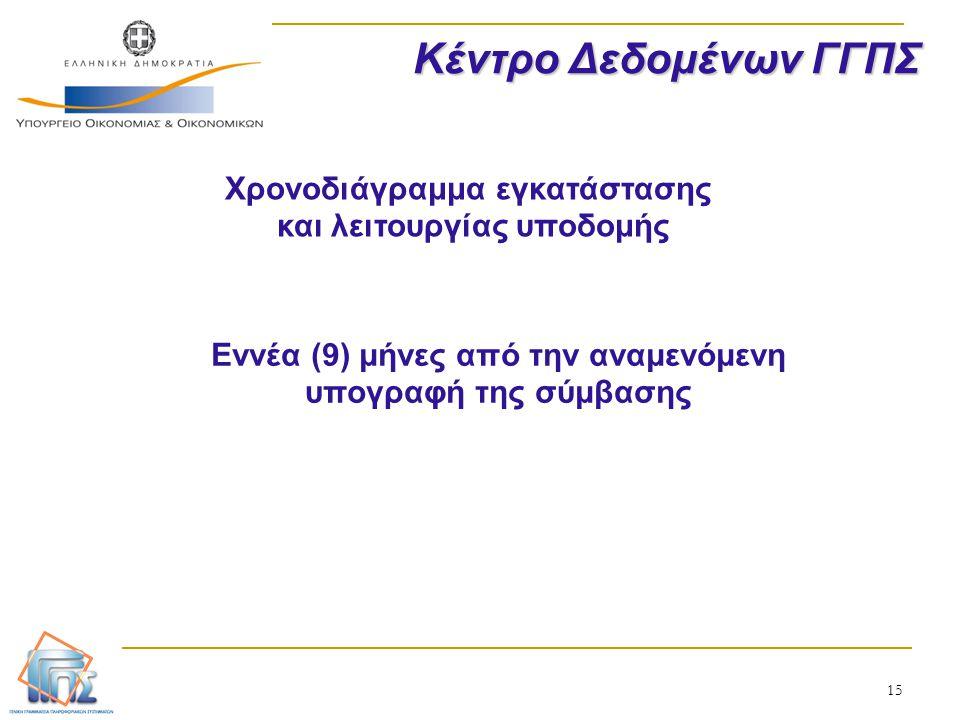 15 Κέντρο Δεδομένων ΓΓΠΣ Χρονοδιάγραμμα εγκατάστασης και λειτουργίας υποδομής Εννέα (9) μήνες από την αναμενόμενη υπογραφή της σύμβασης