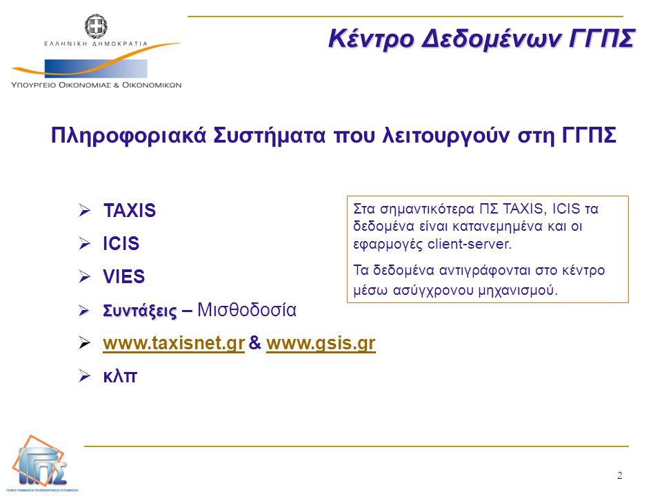 2 Πληροφοριακά Συστήματα που λειτουργούν στη ΓΓΠΣ  TAXIS  ICIS  VIES  Συντάξεις  Συντάξεις – Μισθοδοσία  www.taxisnet.gr & www.gsis.gr www.taxis