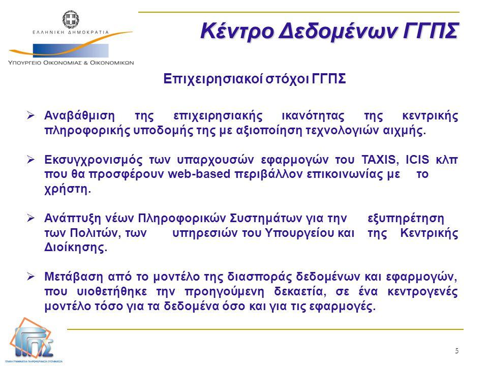 5 Κέντρο Δεδομένων ΓΓΠΣ Κέντρο Δεδομένων ΓΓΠΣ  Αναβάθμιση της επιχειρησιακής ικανότητας της κεντρικής πληροφορικής υποδομής της με αξιοποίηση τεχνολο