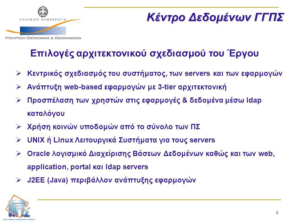 8 Κέντρο Δεδομένων ΓΓΠΣ Επιλογές αρχιτεκτονικού σχεδιασμού του Έργου  Κεντρικός σχεδιασμός του συστήματος, των servers και των εφαρμογών  Ανάπτυξη w