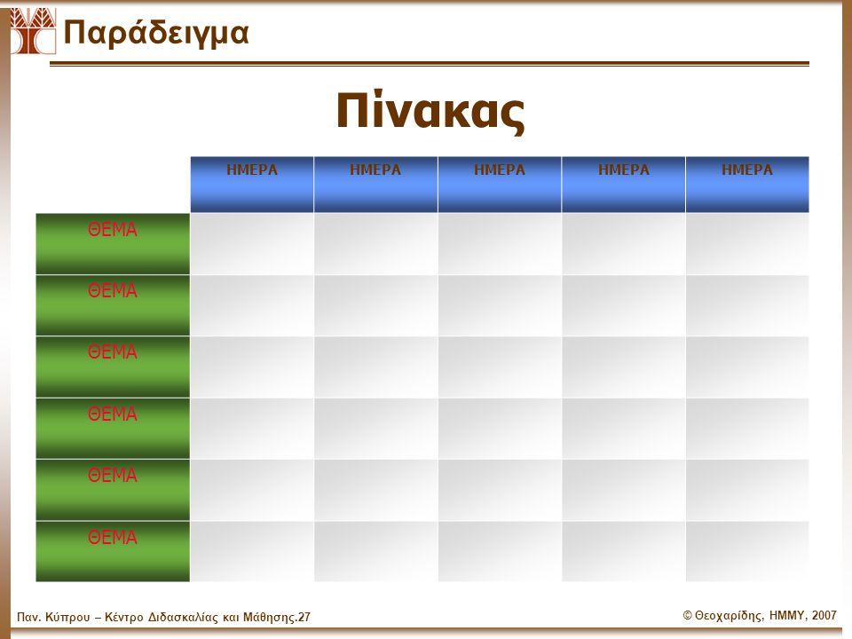 © Θεοχαρίδης, ΗΜΜΥ, 2007 Παν. Κύπρου – Κέντρο Διδασκαλίας και Μάθησης.26 Εισαγωγή πίνακα: Τοποθετήστε το δείκτη του ποντικιού, για να επιλέξετε τον αρ