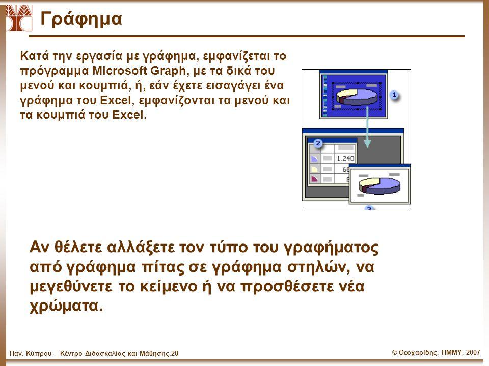 © Θεοχαρίδης, ΗΜΜΥ, 2007 Παν. Κύπρου – Κέντρο Διδασκαλίας και Μάθησης.27 ΗΜΕΡΑ ΘΕΜΑ Πίνακας Παράδειγμα