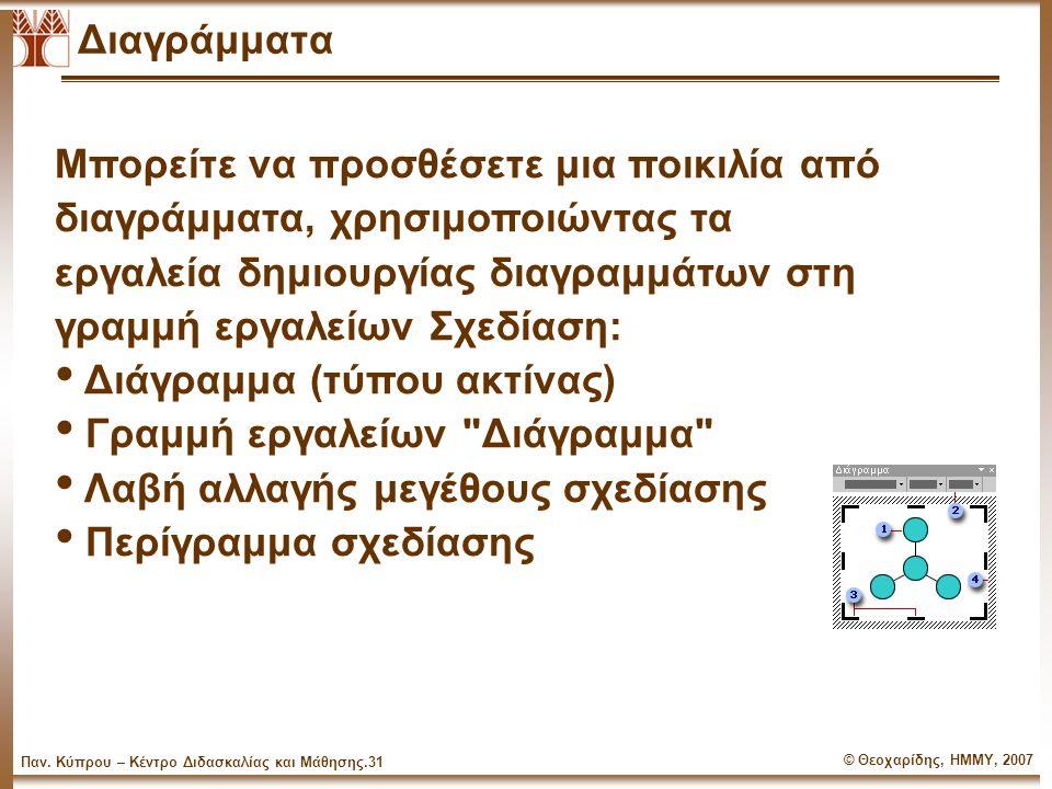 © Θεοχαρίδης, ΗΜΜΥ, 2007 Παν. Κύπρου – Κέντρο Διδασκαλίας και Μάθησης.30 Clip art Clip: Ένα αρχείο πολυμέσων που περιλαμβάνει εικόνες, ήχους, κίνηση ή