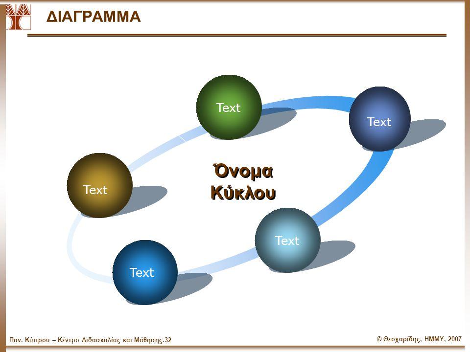 © Θεοχαρίδης, ΗΜΜΥ, 2007 Παν. Κύπρου – Κέντρο Διδασκαλίας και Μάθησης.31 Διαγράμματα Μπορείτε να προσθέσετε μια ποικιλία από διαγράμματα, χρησιμοποιών