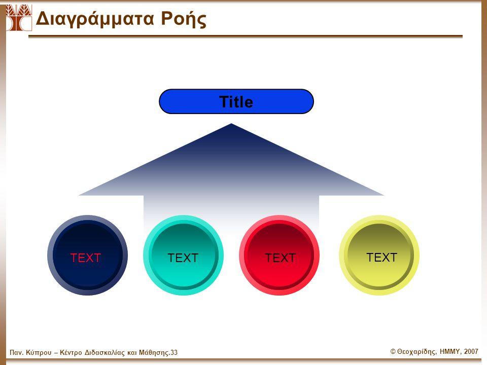© Θεοχαρίδης, ΗΜΜΥ, 2007 Παν. Κύπρου – Κέντρο Διδασκαλίας και Μάθησης.32 ΔΙΑΓΡΑΜΜΑ Text Add Your Text Όνομα Κύκλου