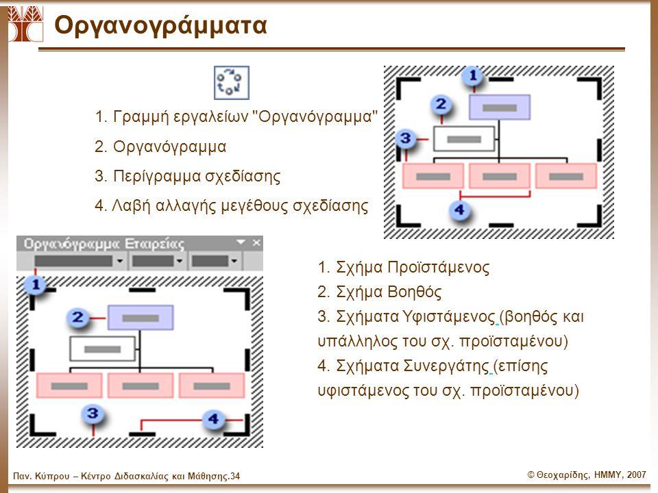 © Θεοχαρίδης, ΗΜΜΥ, 2007 Παν. Κύπρου – Κέντρο Διδασκαλίας και Μάθησης.33 Title TEXT Διαγράμματα Ροής