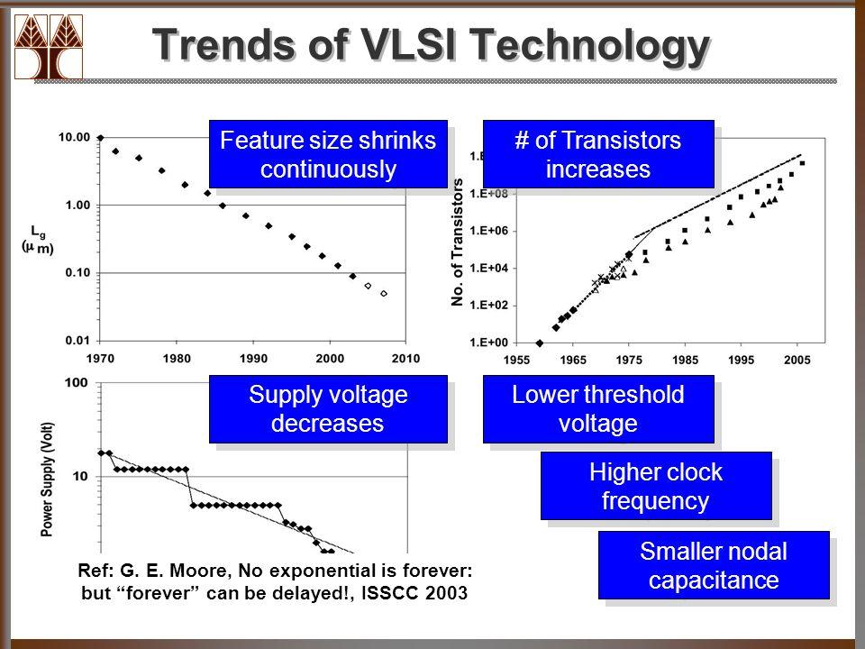 The Ubiquitous Microchip Sources: Sony, Philips, McLaren Mercedes, Apple, Airbus, Lexus, Toshiba
