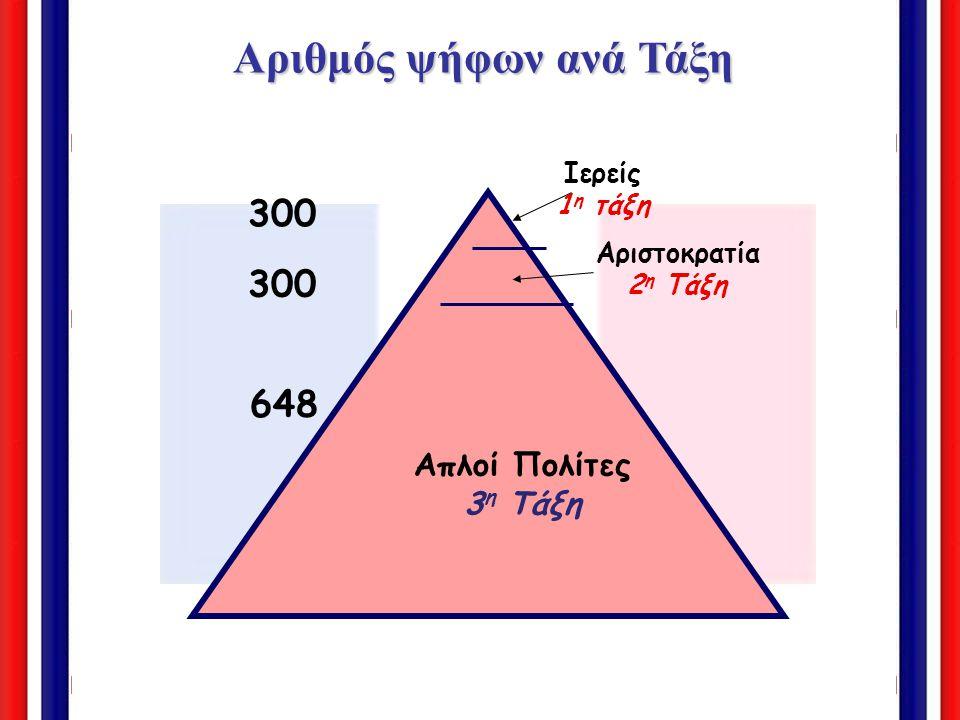 Απλοί Πολίτες 3 η Τάξη Αριστοκρατία 2 η Τάξη Ιερείς 1 η τάξη Οι τρεις τάξεις 1 1 1