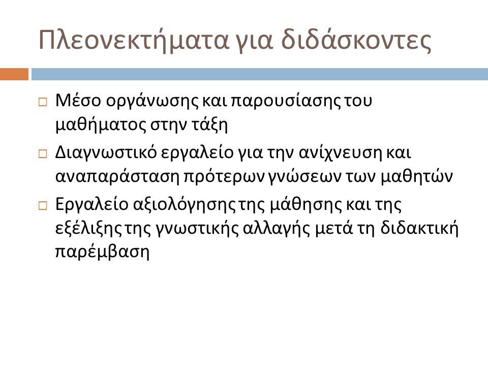 Τύποι δραστηριοτήτων εννοιολογικής χαρτογράφησης  Συμπλήρωση ( δίνεται ένας Ε.