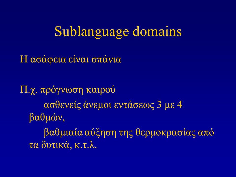 Sublanguage domains Η ασάφεια είναι σπάνια Π.χ. πρόγνωση καιρού ασθενείς άνεμοι εντάσεως 3 με 4 βαθμών, βαθμιαία αύξηση της θερμοκρασίας από τα δυτικά