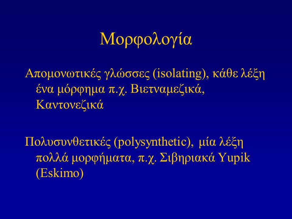 Μορφολογία Απομονωτικές γλώσσες (isolating), κάθε λέξη ένα μόρφημα π.χ. Βιετναμεζικά, Καντονεζικά Πολυσυνθετικές (polysynthetic), μία λέξη πολλά μορφή