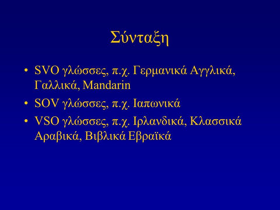Σύνταξη SVO γλώσσες, π.χ. Γερμανικά Αγγλικά, Γαλλικά, Mandarin SOV γλώσσες, π.χ. Ιαπωνικά VSO γλώσσες, π.χ. Ιρλανδικά, Κλασσικά Αραβικά, Βιβλικά Εβραϊ