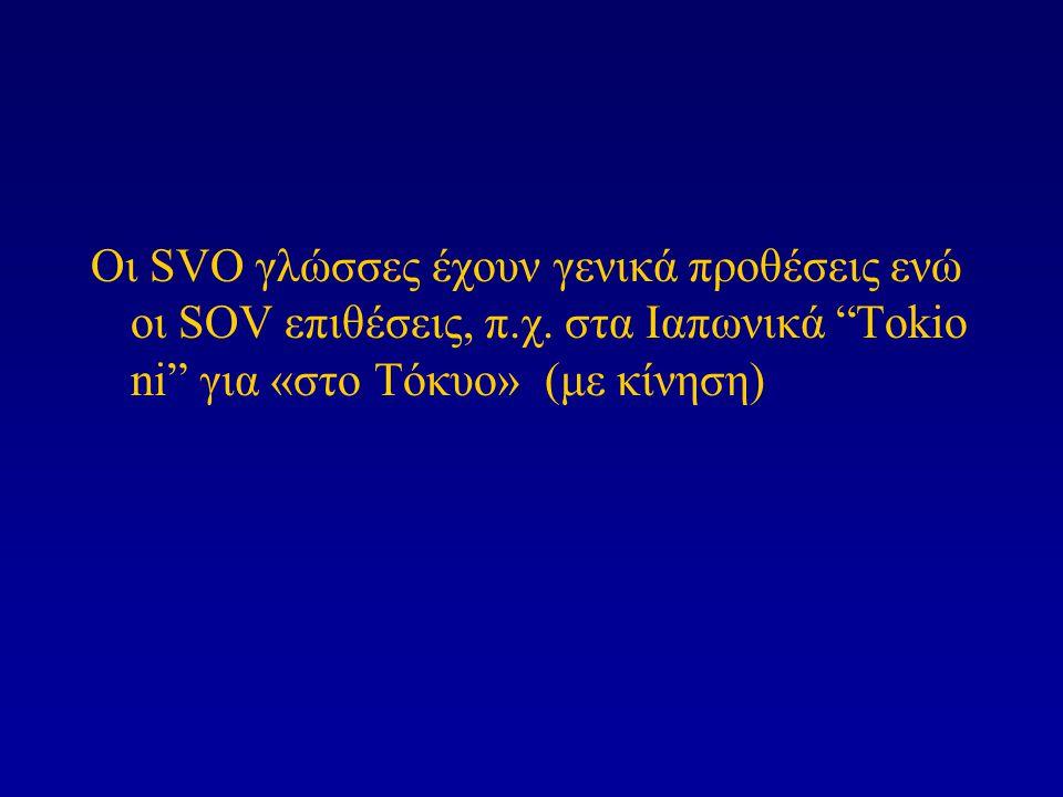 """Οι SVO γλώσσες έχουν γενικά προθέσεις ενώ οι SOV επιθέσεις, π.χ. στα Ιαπωνικά """"Tokio ni"""" για «στο Τόκυο» (με κίνηση)"""