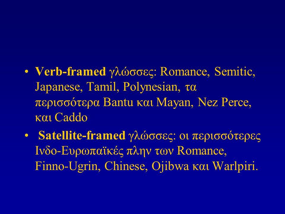 Verb-framed γλώσσες: Romance, Semitic, Japanese, Tamil, Polynesian, τα περισσότερα Bantu και Mayan, Nez Perce, και Caddo Satellite-framed γλώσσες: οι περισσότερες Ινδο-Ευρωπαϊκές πλην των Romance, Finno-Ugrin, Chinese, Ojibwa και Warlpiri.