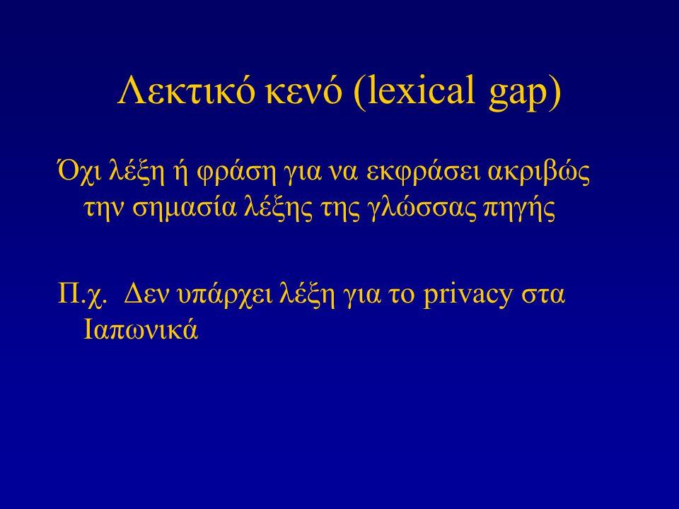 Λεκτικό κενό (lexical gap) Όχι λέξη ή φράση για να εκφράσει ακριβώς την σημασία λέξης της γλώσσας πηγής Π.χ. Δεν υπάρχει λέξη για το privacy στα Ιαπων